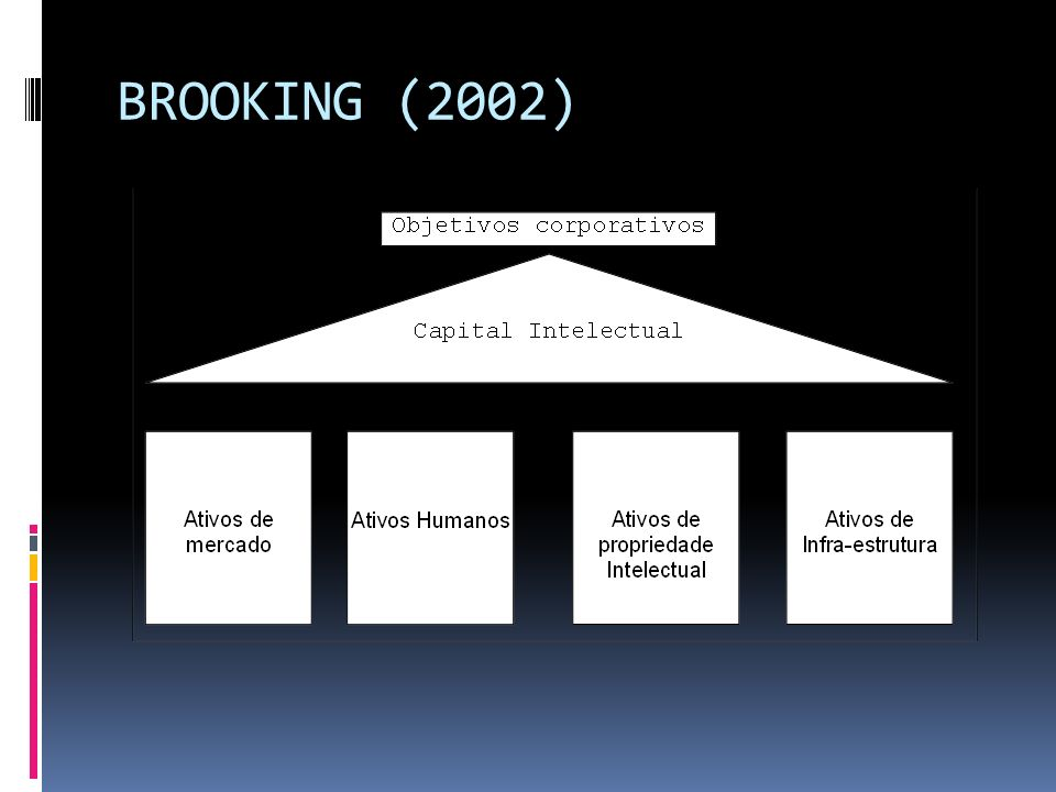 BROOKING (2002)