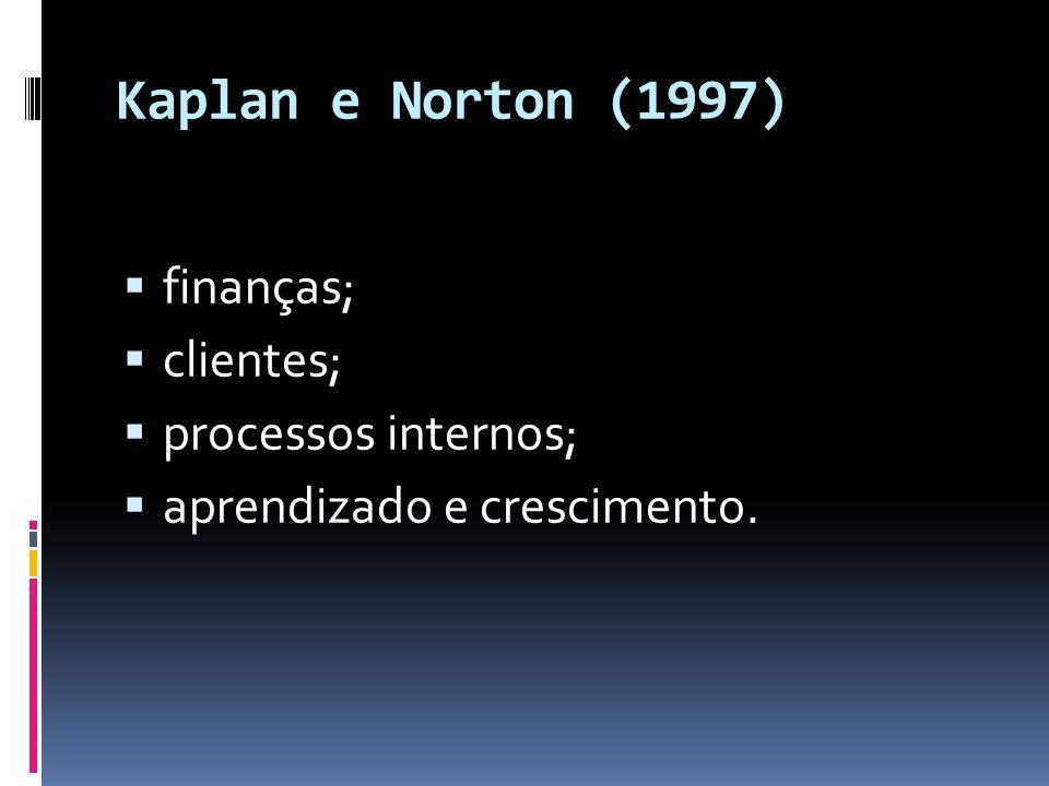 Kaplan e Norton (1997) finanças; clientes; processos internos; aprendizado e crescimento.
