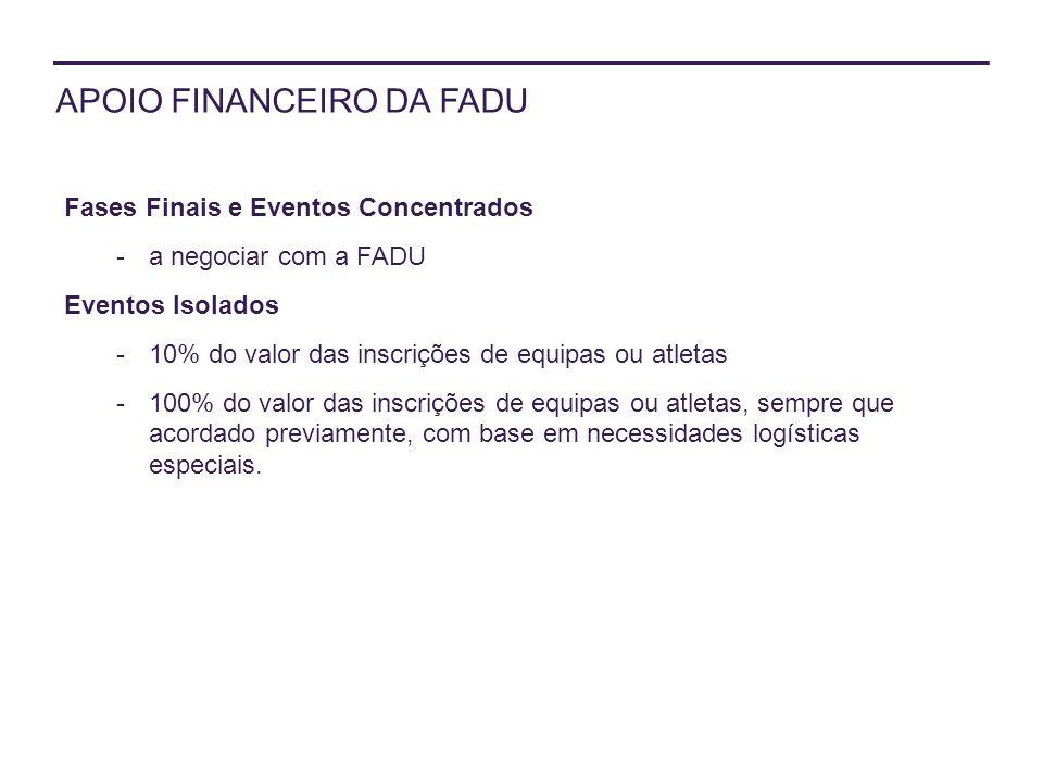 APOIO FINANCEIRO DA FADU Fases Finais e Eventos Concentrados -a negociar com a FADU Eventos Isolados -10% do valor das inscrições de equipas ou atleta