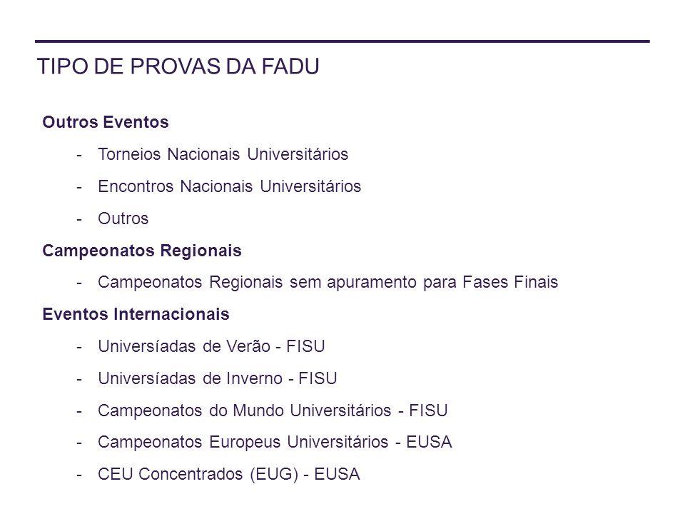 TIPO DE PROVAS DA FADU Outros Eventos -Torneios Nacionais Universitários -Encontros Nacionais Universitários -Outros Campeonatos Regionais -Campeonato
