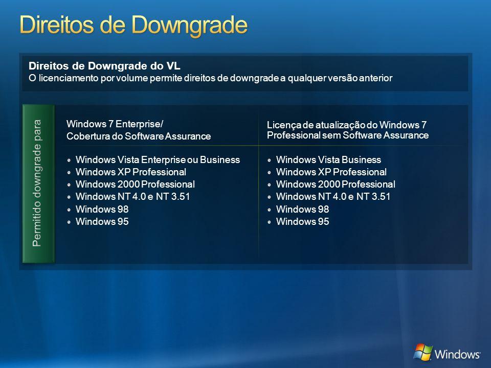 Direitos de Downgrade do VL O licenciamento por volume permite direitos de downgrade a qualquer versão anterior Windows 7 Enterprise/ Cobertura do Sof