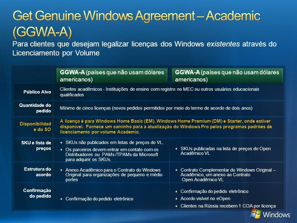 GGWA-A (países que não usam dólares americanos) Público Alvo Clientes acadêmicos - Instituições de ensino com registro no MEC ou outros usuários educa
