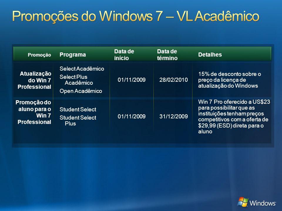 Promoção Programa Data de início Data de término Detalhes Atualização do Win 7 Professional Select Acadêmico Select Plus Acadêmico Open Acadêmico 01/1