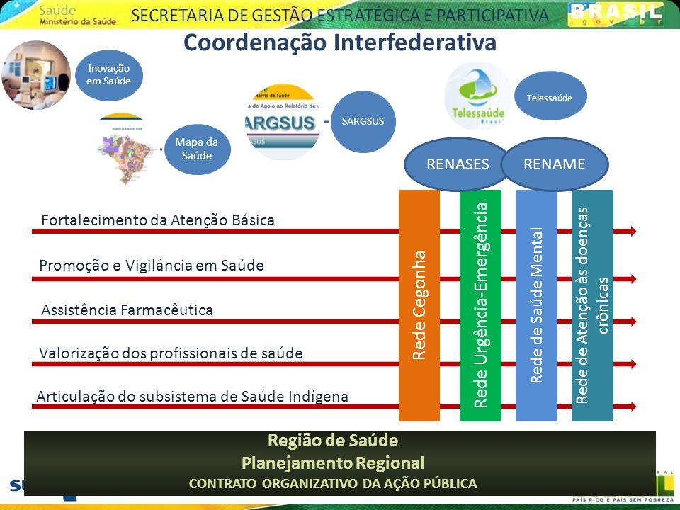 Mapa da Saúde SARGSUS Inovação em Saúde Rede de Atenção às doenças crônicas Promoção e Vigilância em Saúde Fortalecimento da Atenção Básica Valorizaçã
