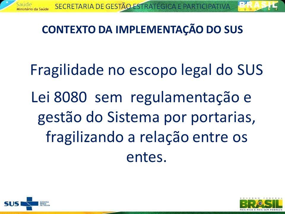 Fragilidade no escopo legal do SUS Lei 8080 sem regulamentação e gestão do Sistema por portarias, fragilizando a relação entre os entes. CONTEXTO DA I