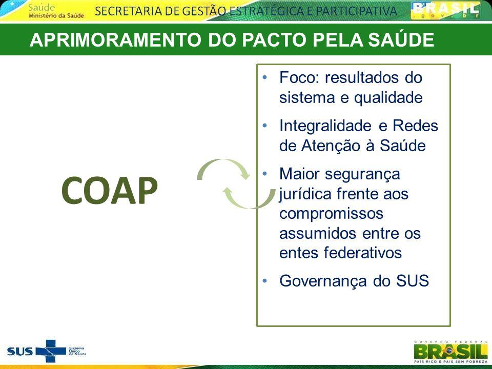 Foco: resultados do sistema e qualidade Integralidade e Redes de Atenção à Saúde Maior segurança jurídica frente aos compromissos assumidos entre os e