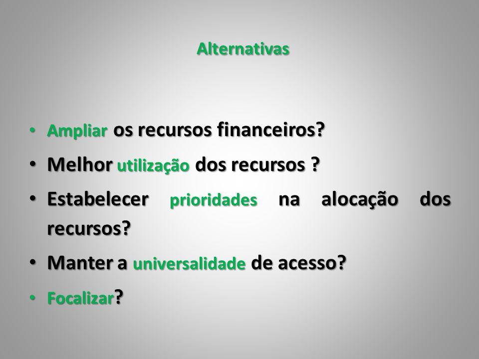 Alternativas Ampliar os recursos financeiros? Ampliar os recursos financeiros? Melhor utilização dos recursos ? Melhor utilização dos recursos ? Estab
