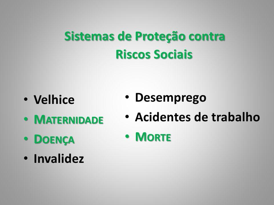 Sistemas de Proteção contra Riscos Sociais Sistemas de Proteção contra Riscos Sociais Velhice M ATERNIDADE M ATERNIDADE D OENÇA D OENÇA Invalidez Dese