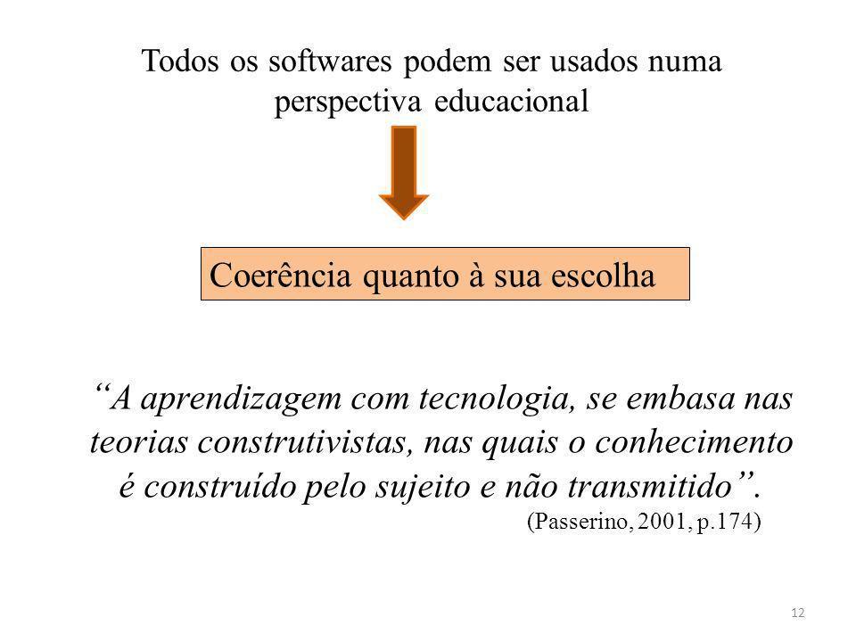 A aprendizagem com tecnologia, se embasa nas teorias construtivistas, nas quais o conhecimento é construído pelo sujeito e não transmitido. (Passerino