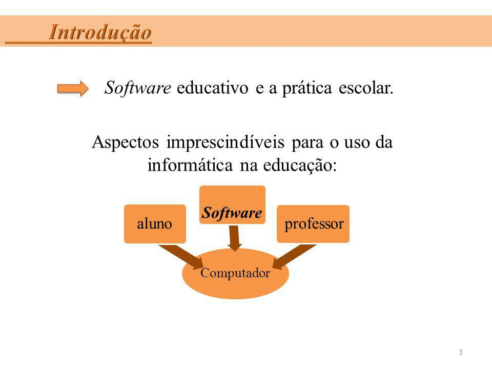 Software educativo e a prática escolar. Aspectos imprescindíveis para o uso da informática na educação: Computador aluno Software professor 3