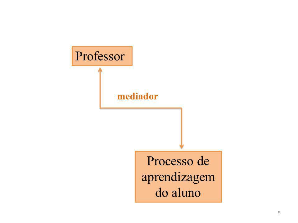 5 Professor mediador Processo de aprendizagem do aluno