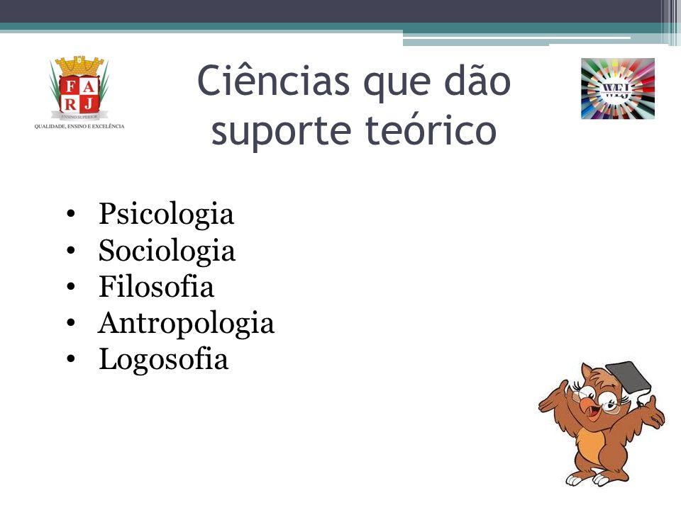 Ciências que dão suporte teórico Psicologia Sociologia Filosofia Antropologia Logosofia