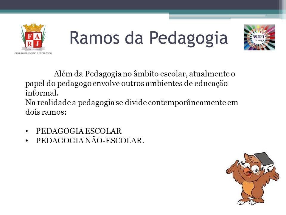 Ramos da Pedagogia Além da Pedagogia no âmbito escolar, atualmente o papel do pedagogo envolve outros ambientes de educação informal. Na realidade a p