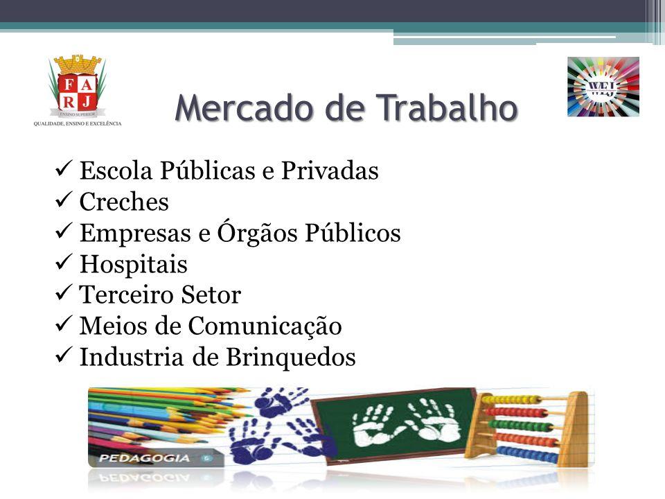 Mercado de Trabalho Escola Públicas e Privadas Creches Empresas e Órgãos Públicos Hospitais Terceiro Setor Meios de Comunicação Industria de Brinquedo