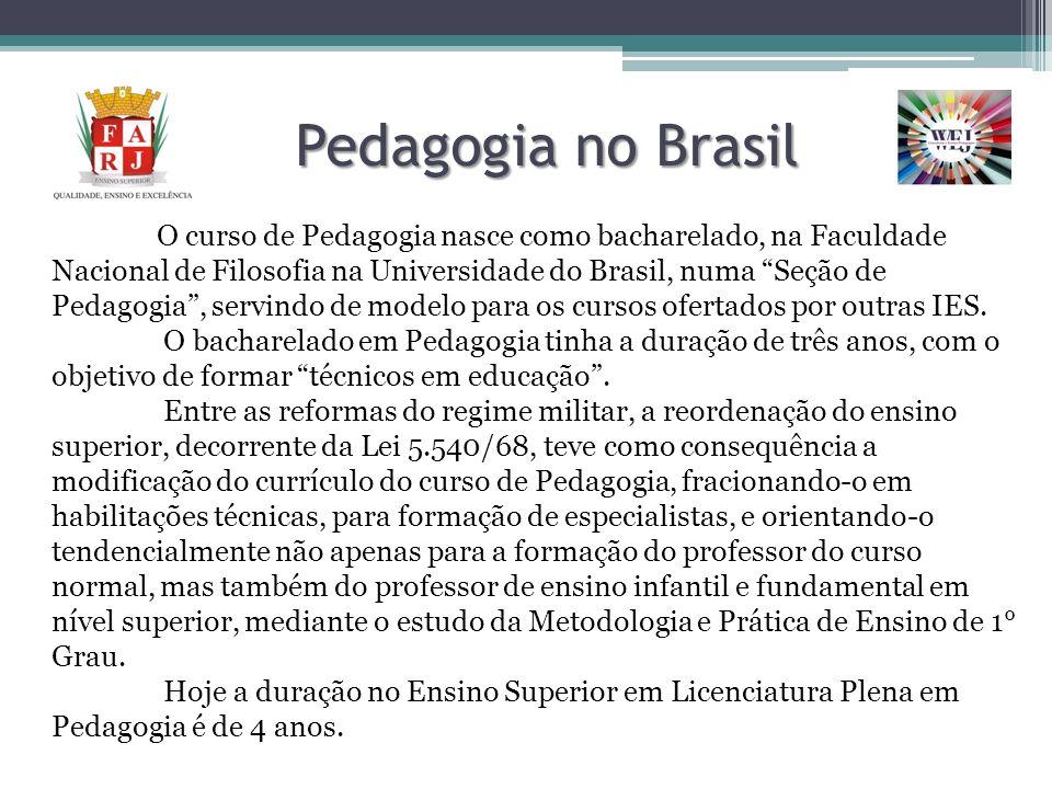 Pedagogia no Brasil O curso de Pedagogia nasce como bacharelado, na Faculdade Nacional de Filosofia na Universidade do Brasil, numa Seção de Pedagogia