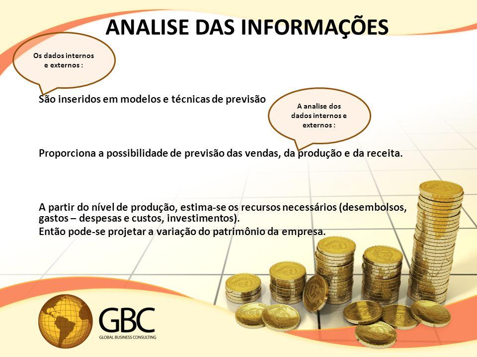 São inseridos em modelos e técnicas de previsão Proporciona a possibilidade de previsão das vendas, da produção e da receita.