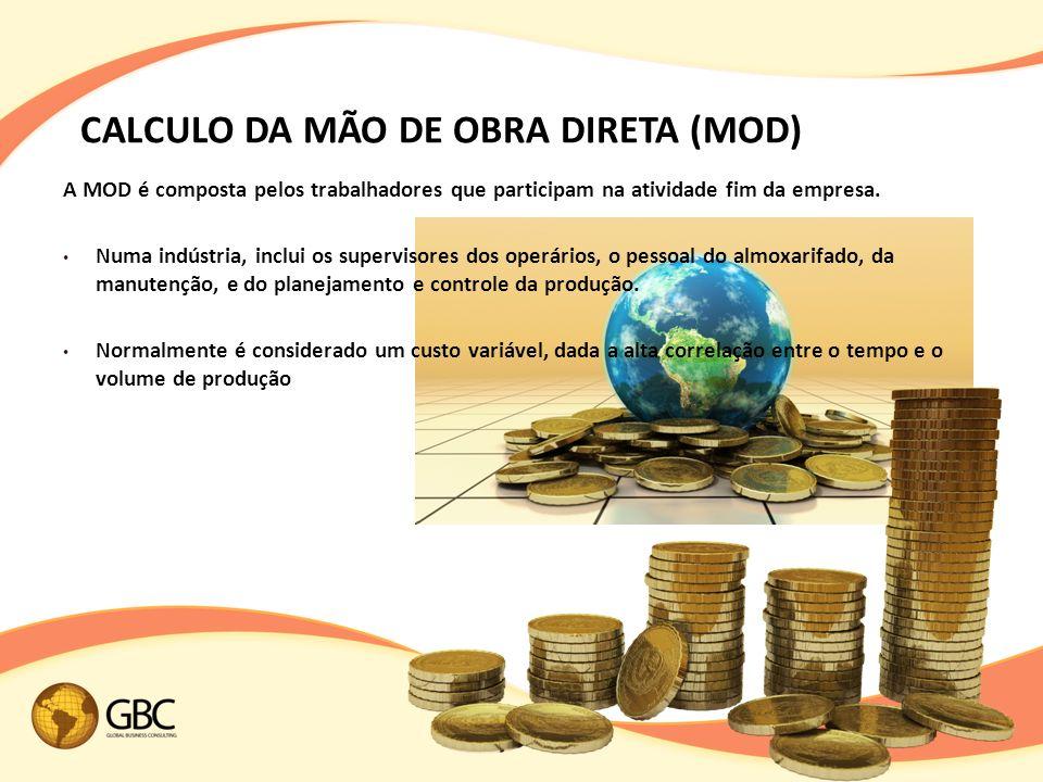 CALCULO DA MÃO DE OBRA DIRETA (MOD) A MOD é composta pelos trabalhadores que participam na atividade fim da empresa.