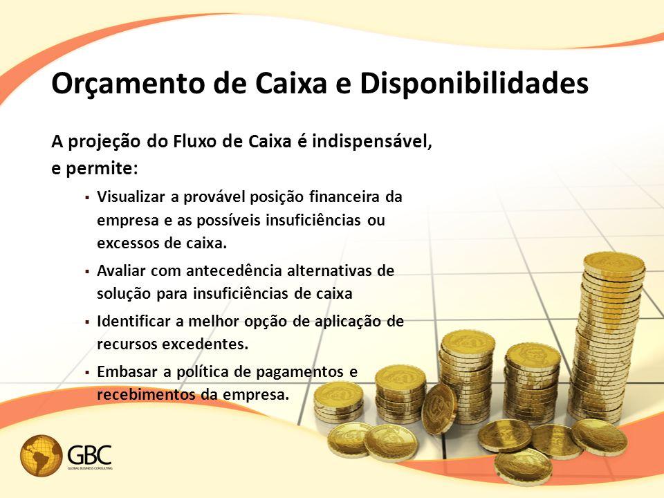 A projeção do Fluxo de Caixa é indispensável, e permite: Visualizar a provável posição financeira da empresa e as possíveis insuficiências ou excessos de caixa.