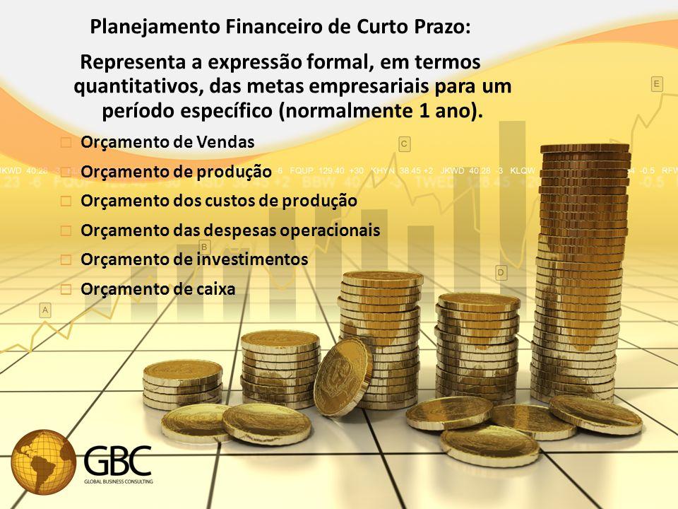 Planejamento Financeiro de Curto Prazo: Representa a expressão formal, em termos quantitativos, das metas empresariais para um período específico (normalmente 1 ano).