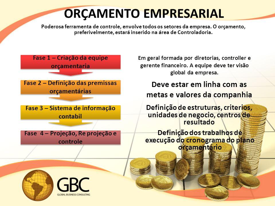 Em geral formada por diretorias, controller e gerente financeiro.