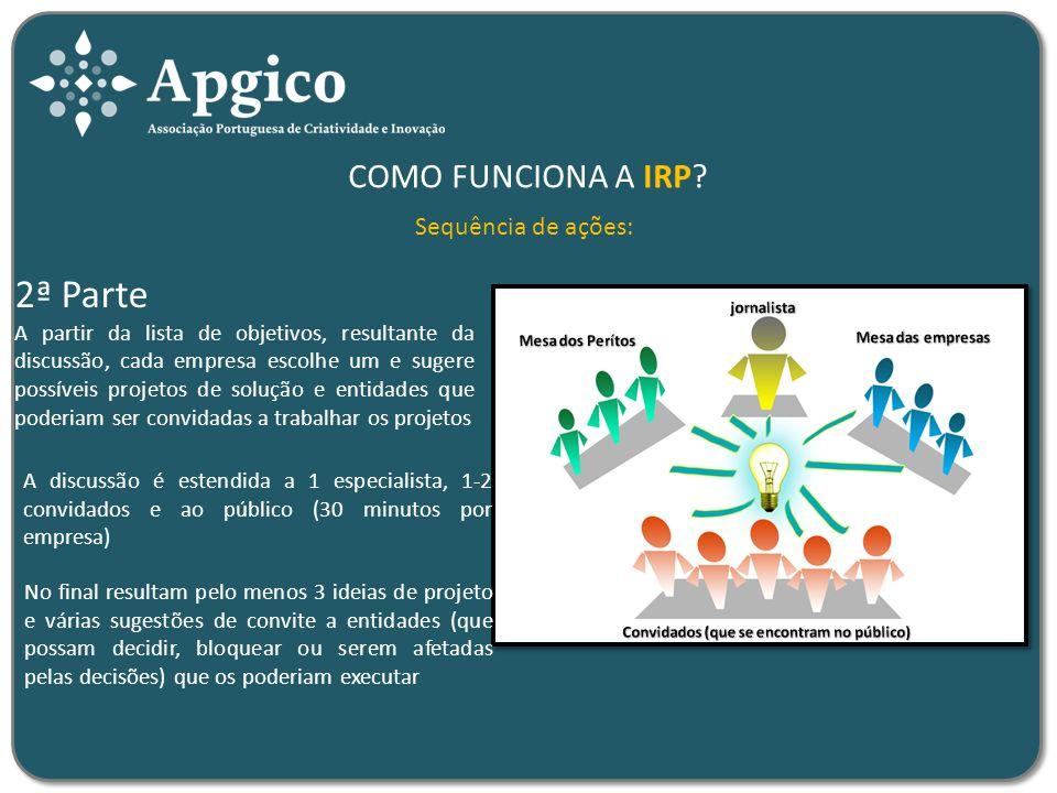 COMO FUNCIONA A IRP.