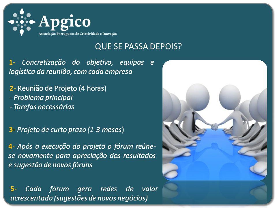 QUE SE PASSA DEPOIS? 1- Concretização do objetivo, equipas e logística da reunião, com cada empresa 2- Reunião de Projeto (4 horas) - Problema princip