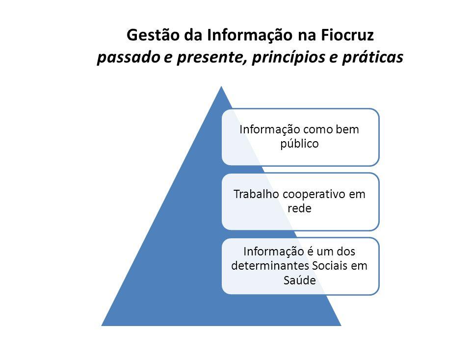 Gestão da Informação na Fiocruz passado e presente, princípios e práticas Informação como bem público Trabalho cooperativo em rede Informação é um dos
