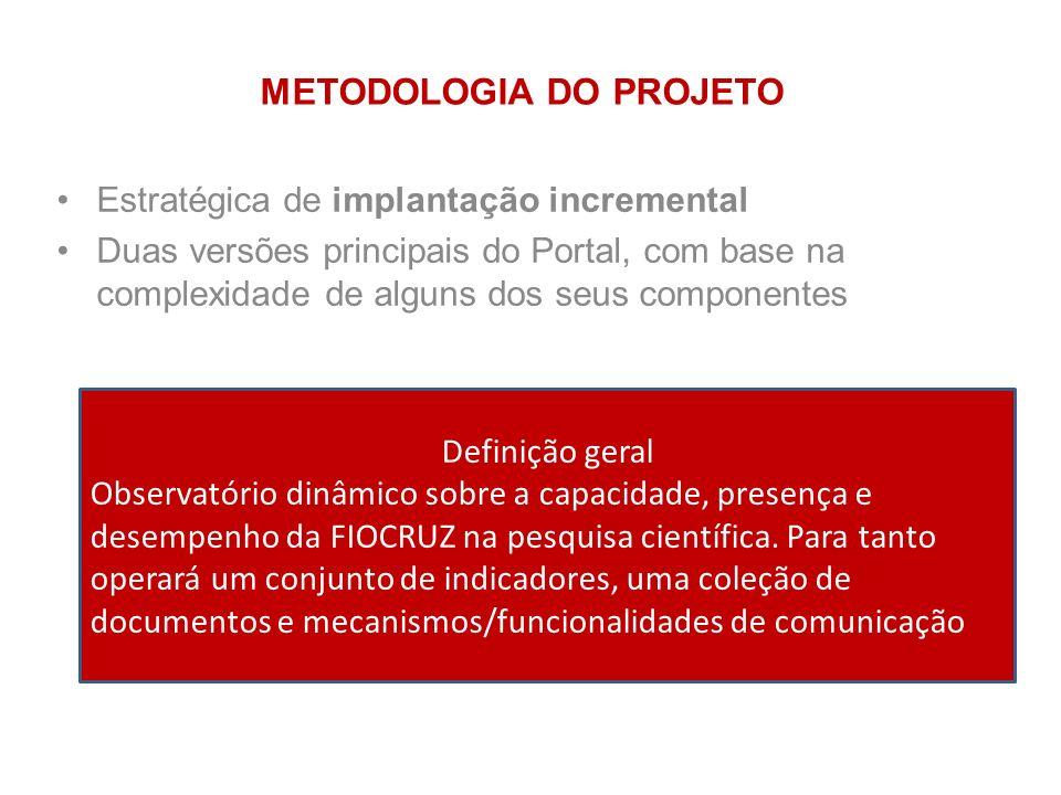 Estratégica de implantação incremental Duas versões principais do Portal, com base na complexidade de alguns dos seus componentes METODOLOGIA DO PROJE
