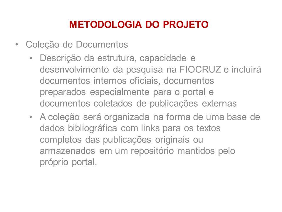 Coleção de Documentos Descrição da estrutura, capacidade e desenvolvimento da pesquisa na FIOCRUZ e incluirá documentos internos oficiais, documentos