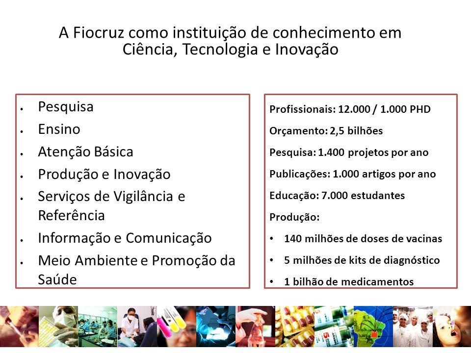 Pesquisa Ensino Atenção Básica Produção e Inovação Serviços de Vigilância e Referência Informação e Comunicação Meio Ambiente e Promoção da Saúde Prof