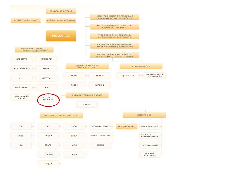5.O acesso às obras intelectuais depositadas no Repositório Institucional ARCA deverá observar as hipóteses legais de sigilo vigentes, em especial as presentes nas Leis: – nº 9.279/96 (regula direitos e obrigações relativos à propriedade industrial) – nº 9610/98 (altera, atualiza e consolida a legislação sobre direitos autorais) – nº 9609/98 (proteção da propriedade intelectual de programa de computador) – nº 10.973/2004 (inovação e à pesquisa científica e tecnológica) – nº 12.527/2011 (acesso a informações).