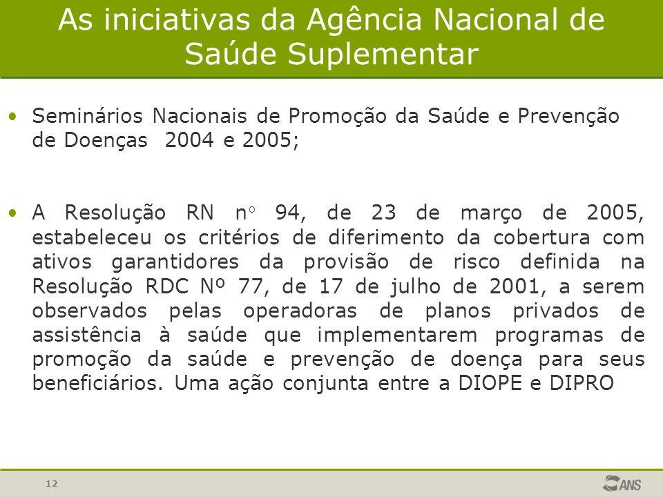 12 As iniciativas da Agência Nacional de Saúde Suplementar Seminários Nacionais de Promoção da Saúde e Prevenção de Doenças 2004 e 2005; A Resolução R