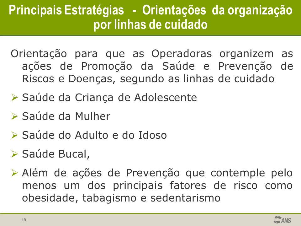 18 Principais Estratégias - Orientações da organização por linhas de cuidado Orientação para que as Operadoras organizem as ações de Promoção da Saúde