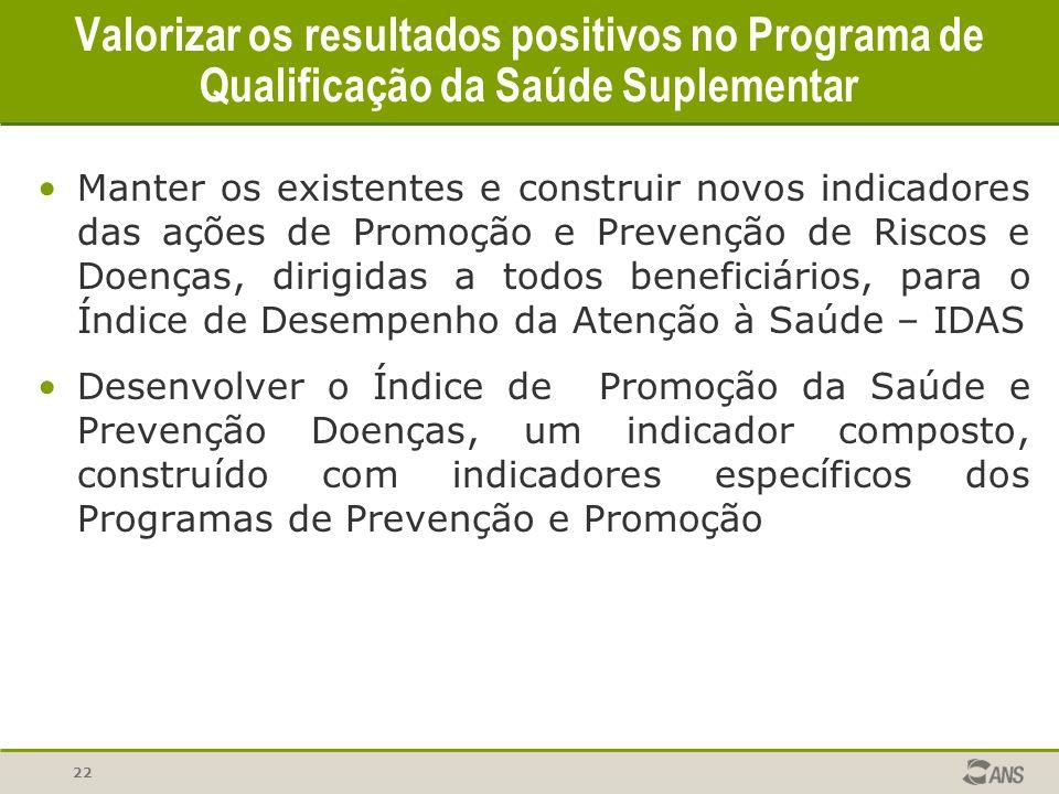 22 Valorizar os resultados positivos no Programa de Qualificação da Saúde Suplementar Manter os existentes e construir novos indicadores das ações de