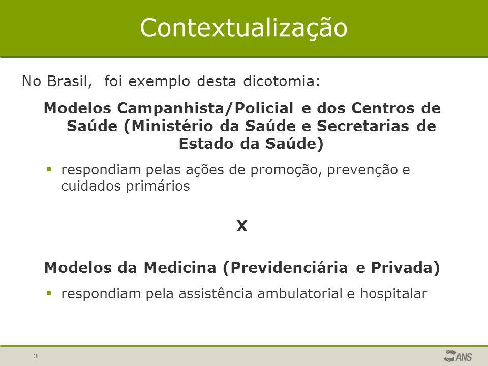 3 Contextualização No Brasil, foi exemplo desta dicotomia: Modelos Campanhista/Policial e dos Centros de Saúde (Ministério da Saúde e Secretarias de E
