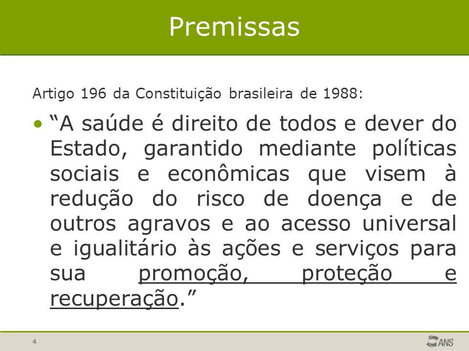 4 Premissas Artigo 196 da Constituição brasileira de 1988: A saúde é direito de todos e dever do Estado, garantido mediante políticas sociais e econôm