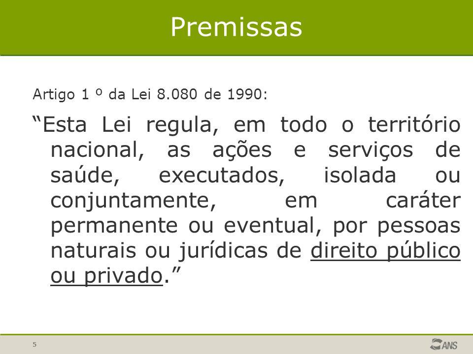 5 Premissas Artigo 1 º da Lei 8.080 de 1990: Esta Lei regula, em todo o território nacional, as ações e serviços de saúde, executados, isolada ou conj