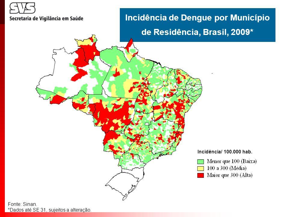 Incidência de Dengue por Município de Residência, Brasil, 2009* Incidência/ 100.000 hab. Fonte: Sinan. *Dados até SE 31, sujeitos a alteração.