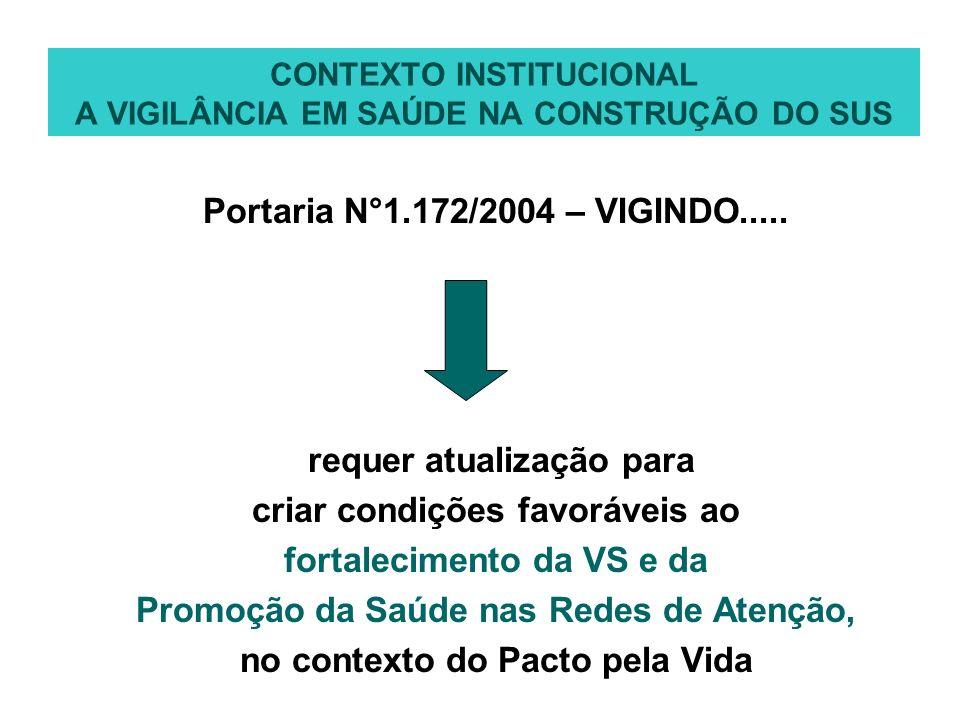 Portaria N°1.172/2004 – VIGINDO..... requer atualização para criar condições favoráveis ao fortalecimento da VS e da Promoção da Saúde nas Redes de At