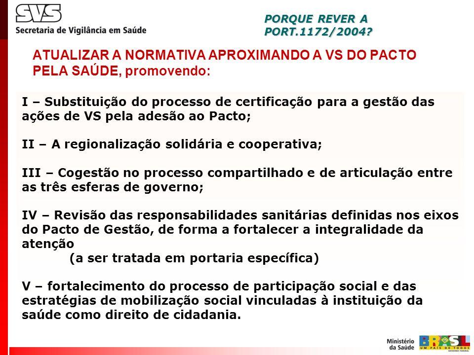 I – Substituição do processo de certificação para a gestão das ações de VS pela adesão ao Pacto; II – A regionalização solidária e cooperativa; III –