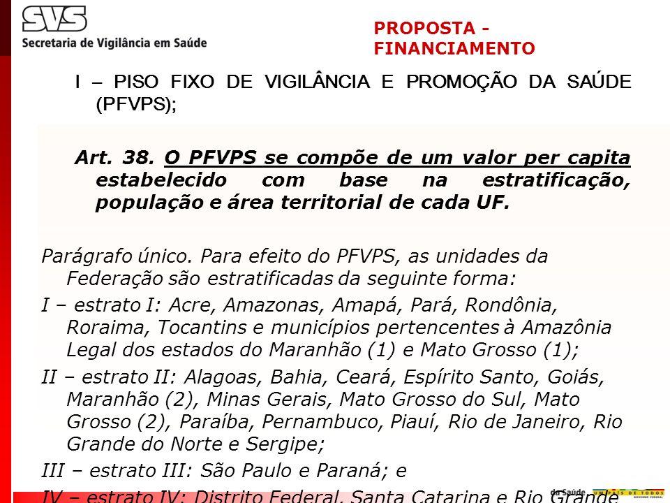 I – PISO FIXO DE VIGILÂNCIA E PROMOÇÃO DA SAÚDE (PFVPS); Art. 38. O PFVPS se compõe de um valor per capita estabelecido com base na estratificação, po