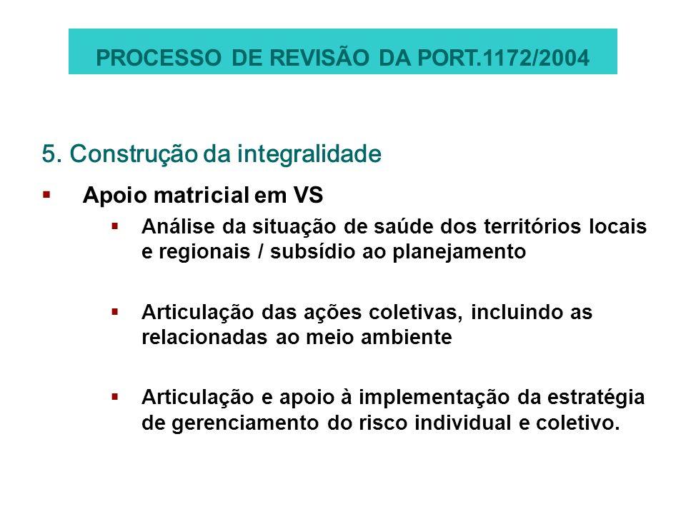 5. Construção da integralidade Apoio matricial em VS Análise da situação de saúde dos territórios locais e regionais / subsídio ao planejamento Articu