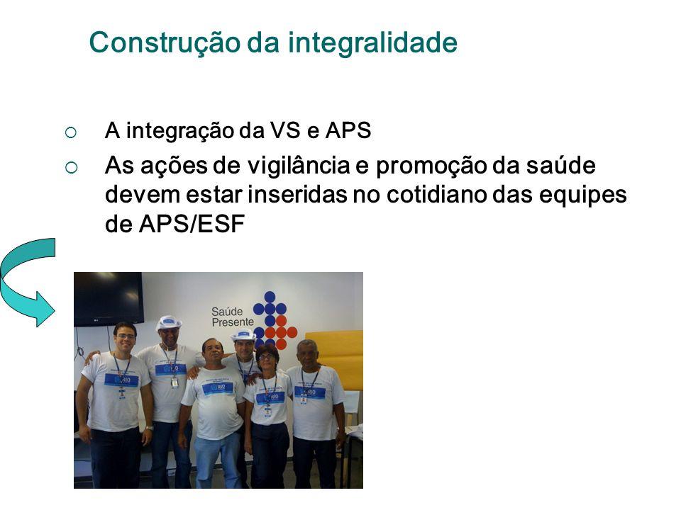 Construção da integralidade A integração da VS e APS As ações de vigilância e promoção da saúde devem estar inseridas no cotidiano das equipes de APS/