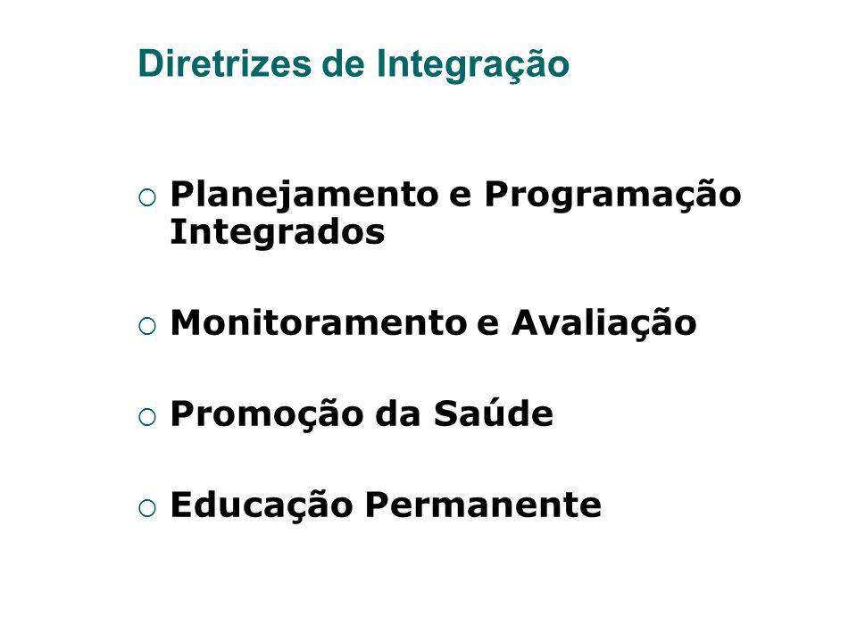 Diretrizes de Integração Planejamento e Programação Integrados Monitoramento e Avaliação Promoção da Saúde Educação Permanente