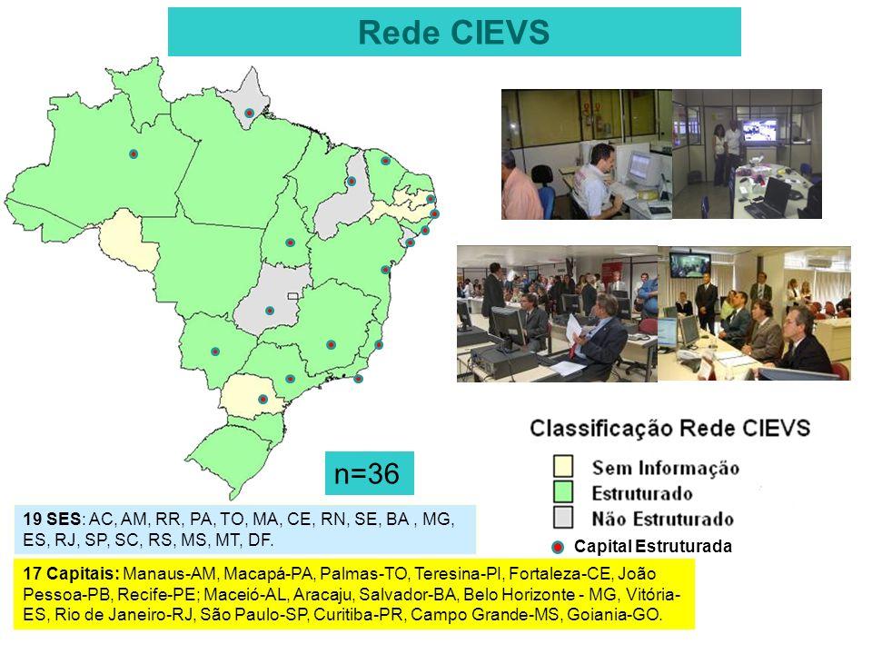 Rede CIEVS 17 Capitais: Manaus-AM, Macapá-PA, Palmas-TO, Teresina-PI, Fortaleza-CE, João Pessoa-PB, Recife-PE; Maceió-AL, Aracaju, Salvador-BA, Belo H