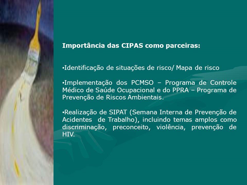 Importância das CIPAS como parceiras: Identificação de situações de risco/ Mapa de risco Implementação dos PCMSO – Programa de Controle Médico de Saúde Ocupacional e do PPRA – Programa de Prevenção de Riscos Ambientais.