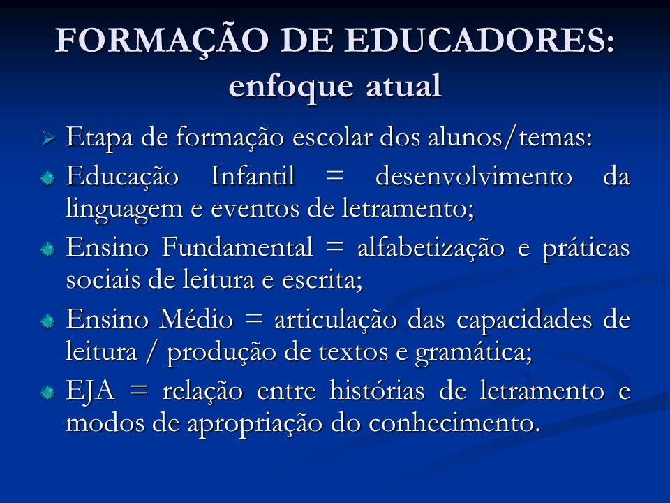 FORMAÇÃO DE EDUCADORES: enfoque atual Etapa de formação escolar dos alunos/temas: Etapa de formação escolar dos alunos/temas: Educação Infantil = dese