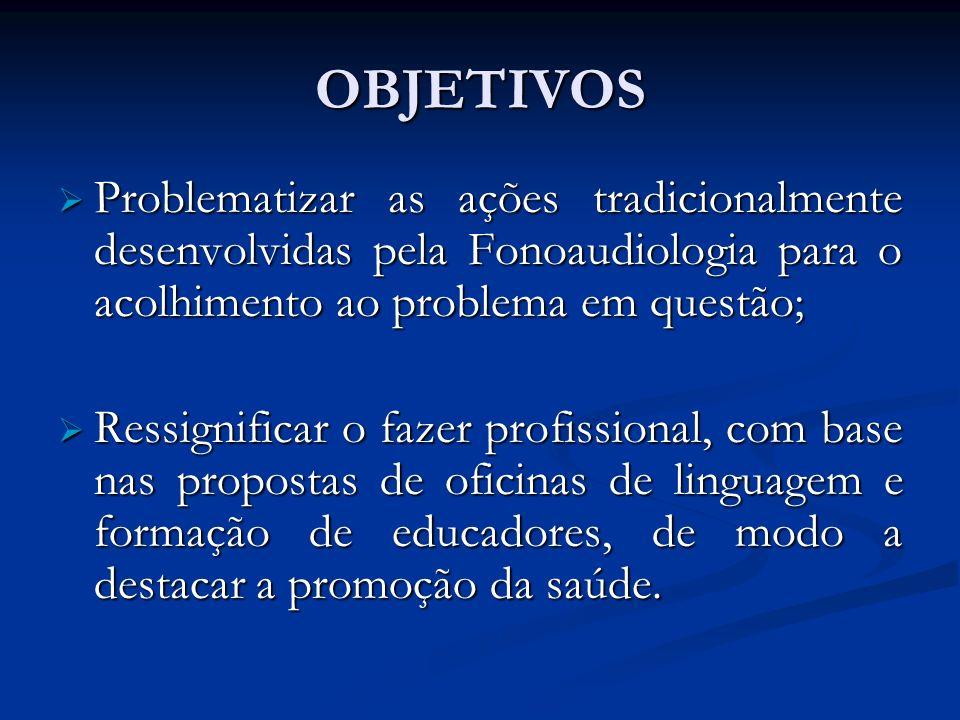 OBJETIVOS Problematizar as ações tradicionalmente desenvolvidas pela Fonoaudiologia para o acolhimento ao problema em questão; Problematizar as ações