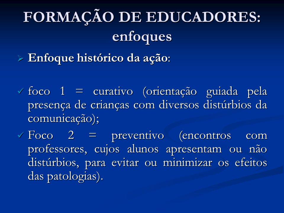 FORMAÇÃO DE EDUCADORES: enfoques Enfoque histórico da ação: Enfoque histórico da ação: foco 1 = curativo (orientação guiada pela presença de crianças