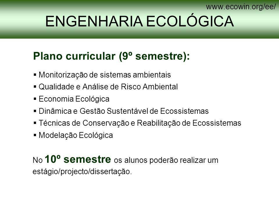 Plano curricular (9º semestre): Monitorização de sistemas ambientais Qualidade e Análise de Risco Ambiental Economia Ecológica Dinâmica e Gestão Suste